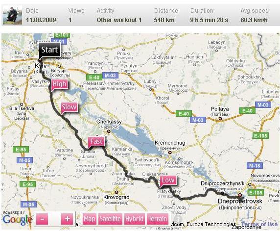 Поездка на Украину, GPS лог